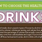 How to choose the healthiest drinks photo