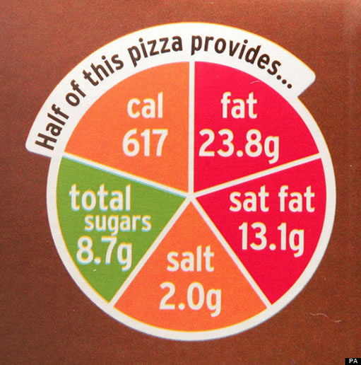 Food Labels Hope To Fight Obesity Crisis In UK, Plus Secret Fat Traps photo