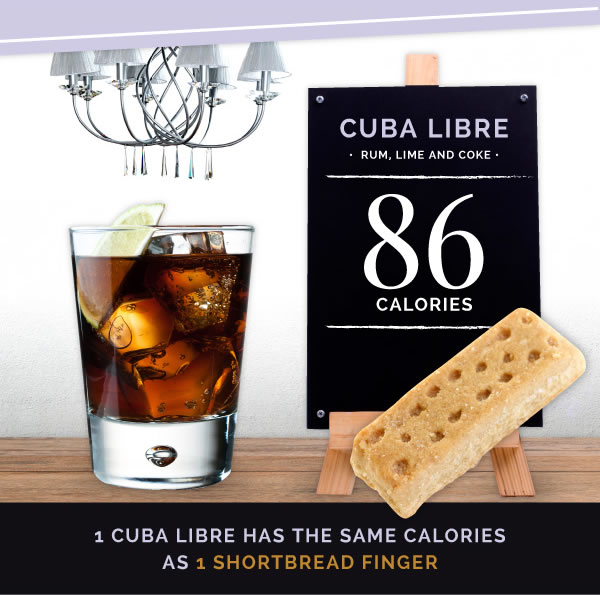 15cubalibre 15 Classic Cocktails With The Most Calories