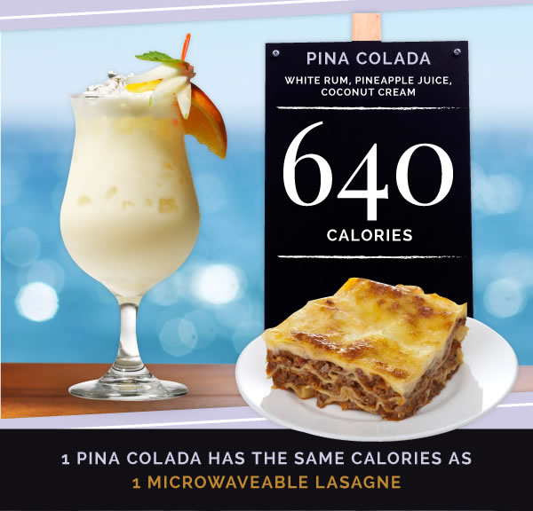 3pinacolada 15 Classic Cocktails With The Most Calories