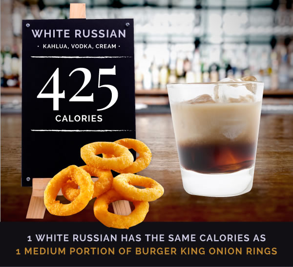 4whiterussian 15 Classic Cocktails With The Most Calories