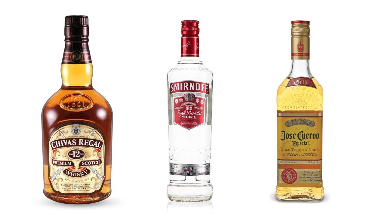 Top 10 Iconic Global Liquor Brands photo