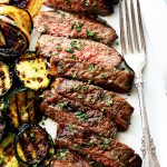 Jack Daniel`s Grilled Steak Recipe photo