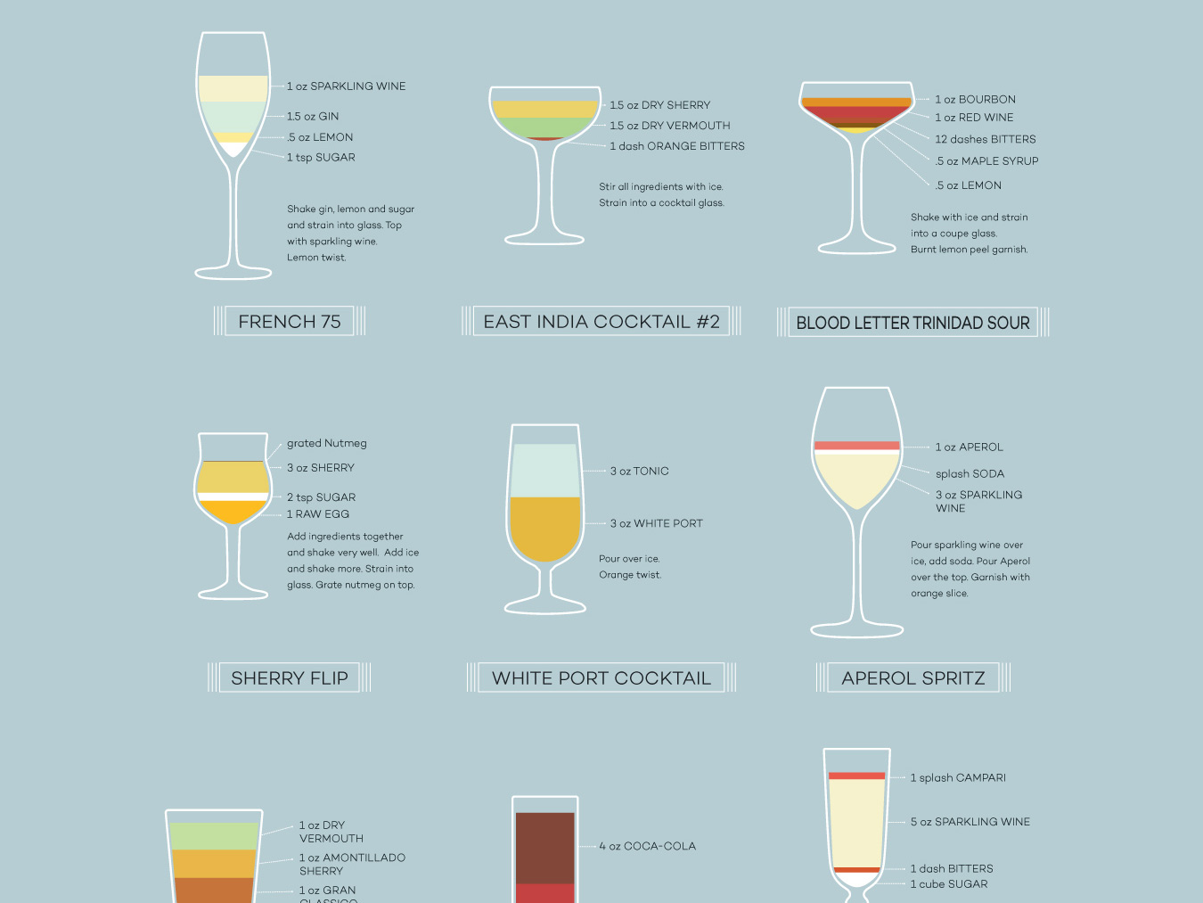 New Classic Guide to Wine Cocktails photo