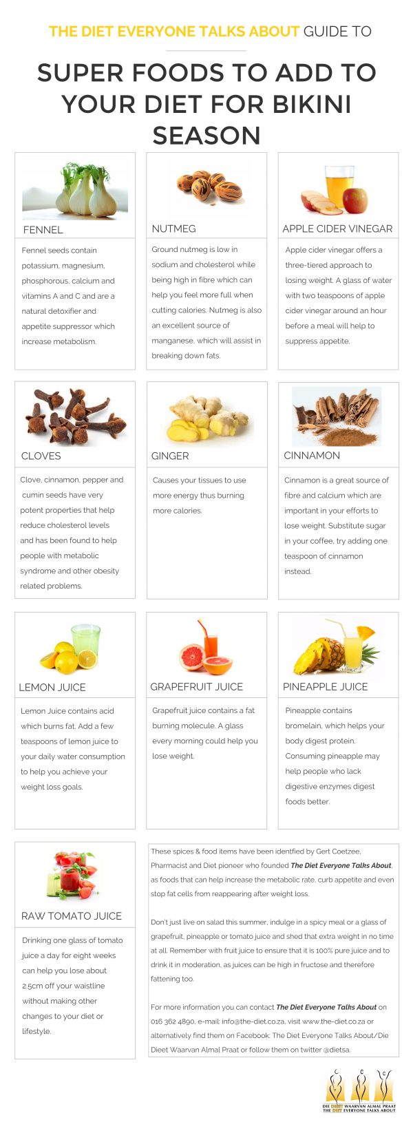 Super Foods infographic from The Diet Everyone Talks About FINAL e1477988209690 Super foods and drinks to add to your diet for bikini season