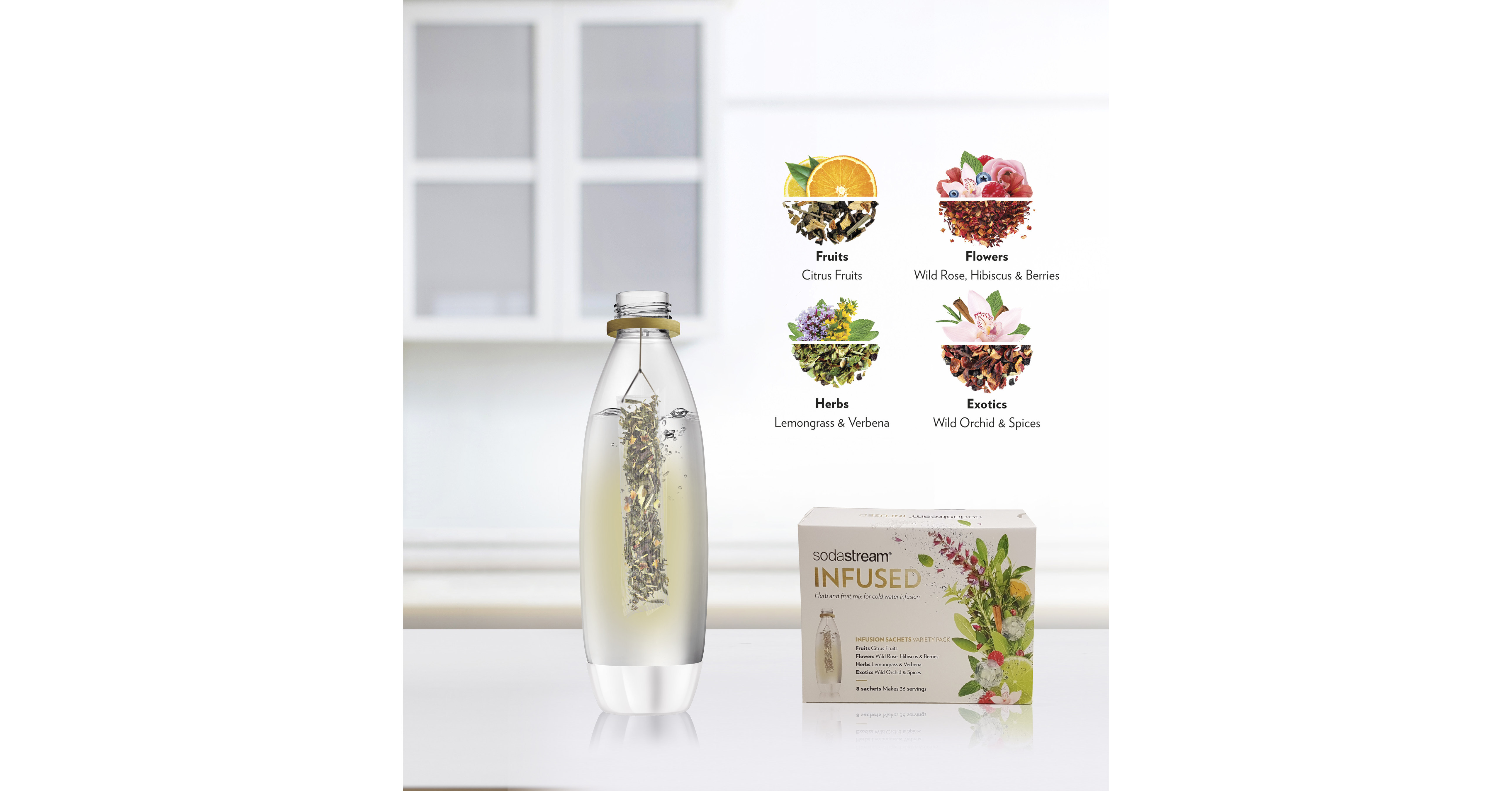Sodastream Unveils Biggest Innovation And Introduces A Completely New Category With Its Infusions Line photo