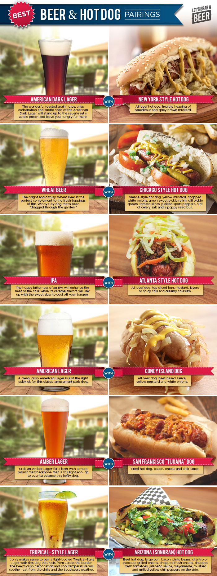 Beer Hot Dog Pairings 3 The best drinks to pair with Hot Dogs on #NationalHotDogDay
