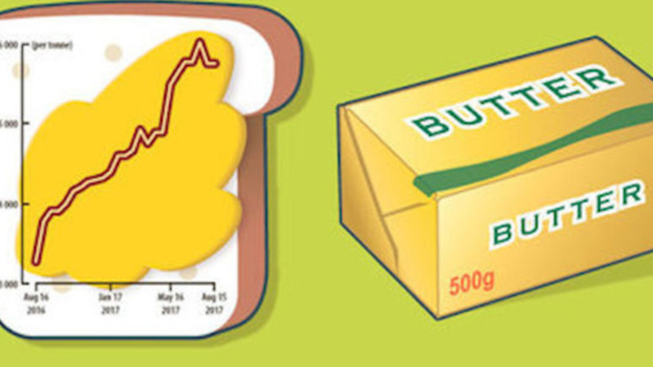 Butter Price And Supply Going Rancid photo