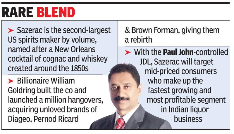 Us Giant Sazerac Buys Into Indian Liquor Co photo
