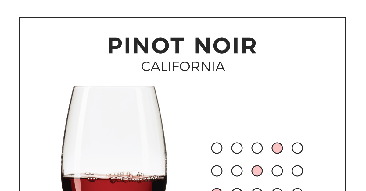 An Illustrated Guide To Pinot Noir From California photo