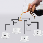 This coffee riddle has gone viral and totally broke the internet photo