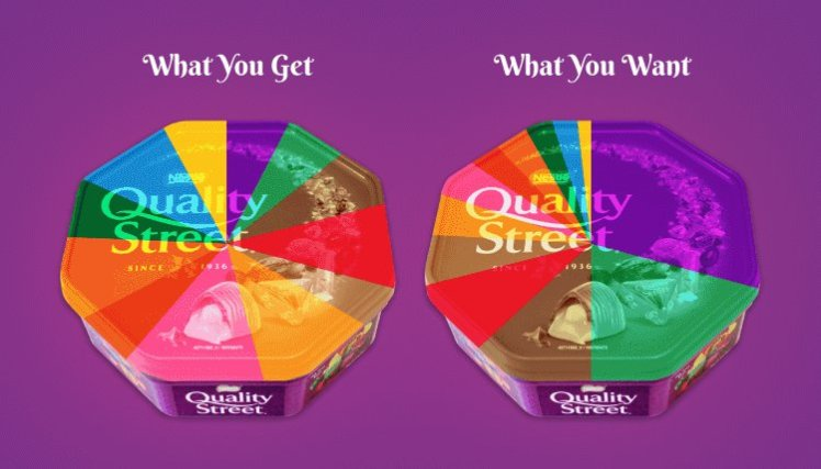 You Really Don't Get The Same Number Of Each Chocolate In Tins Of Quality Street photo