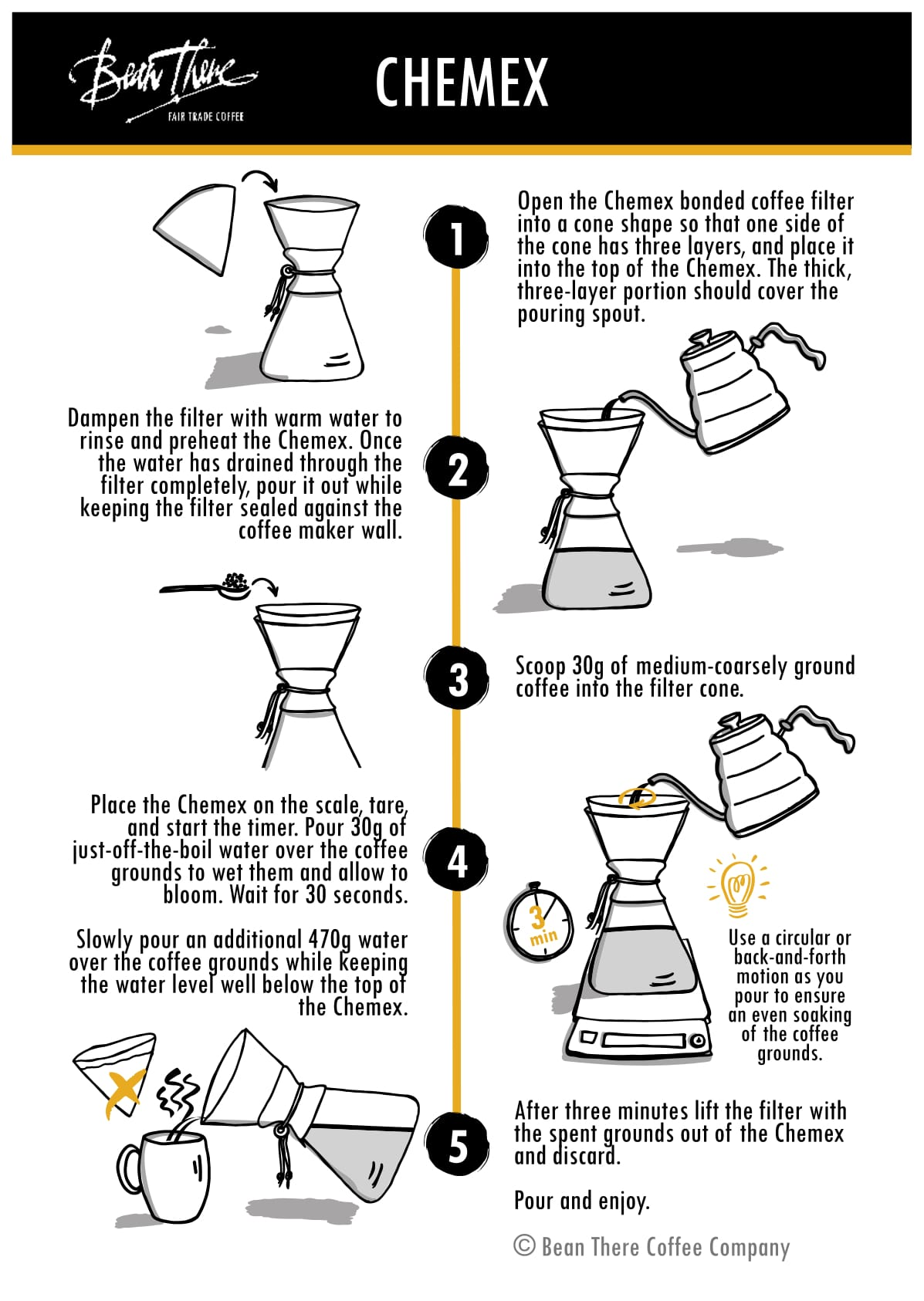 A Step By Step Coffee Brewing Guide photo