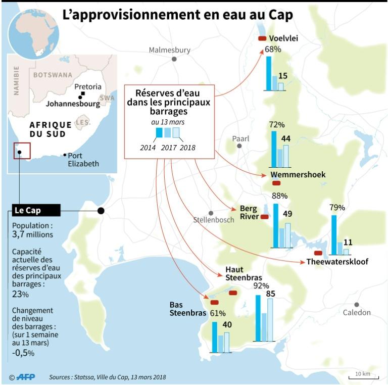 L'économie Du Cap Déjà Frappée De  Plein Fouet Par La Crise De L'eau photo