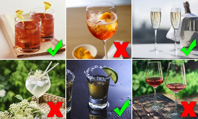 Tatler Publishes Its Guide To This Year's Trendiest Drinks photo