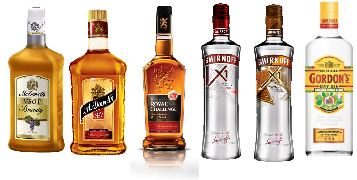 Guinness Nigeria Mainstream Spirit Brands Clinch Medals At San Francisco World Spirits Competition photo
