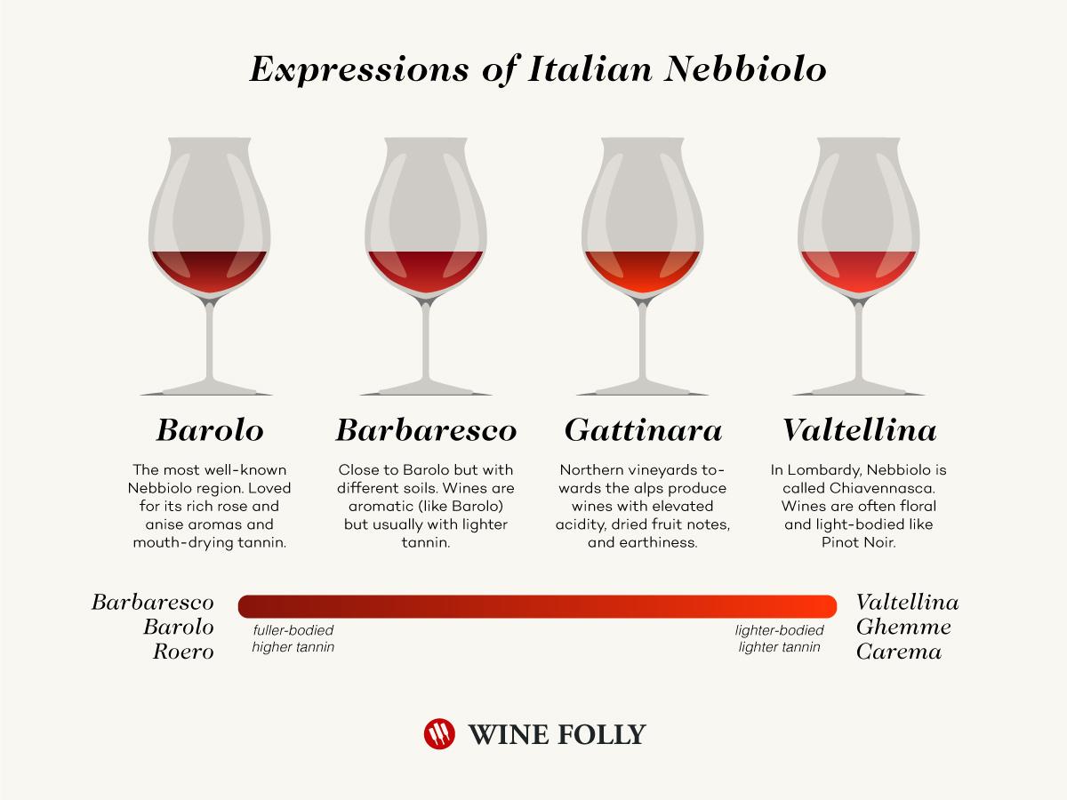 "Barolo, Barbaresco, And The ""other"" Italian Nebbiolo photo"