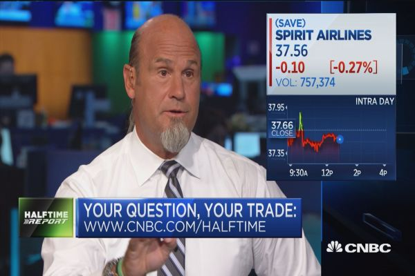 Traders Take Your Questions On Spirit Airlines & Pepsi photo