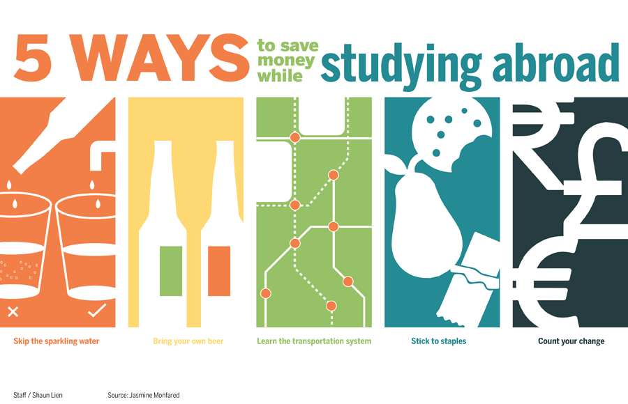 5 Ways To Save Money While Studying Abroad photo