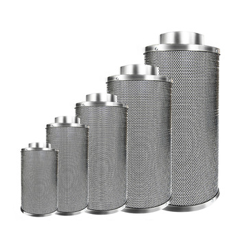 Global Activated Carbon Filter Market 2018 Share Forecast By 2023 photo
