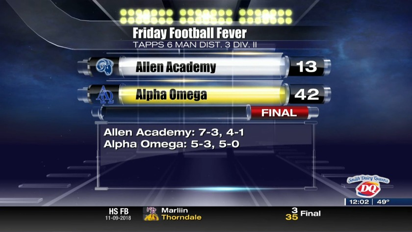 Alpha Omega Holds Off Allen Academy In District Championship Game, 42-13 photo