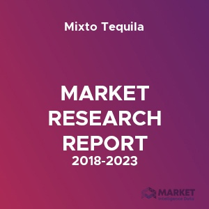 Mixto Tequila Market Want To Know The Forecast Values? photo