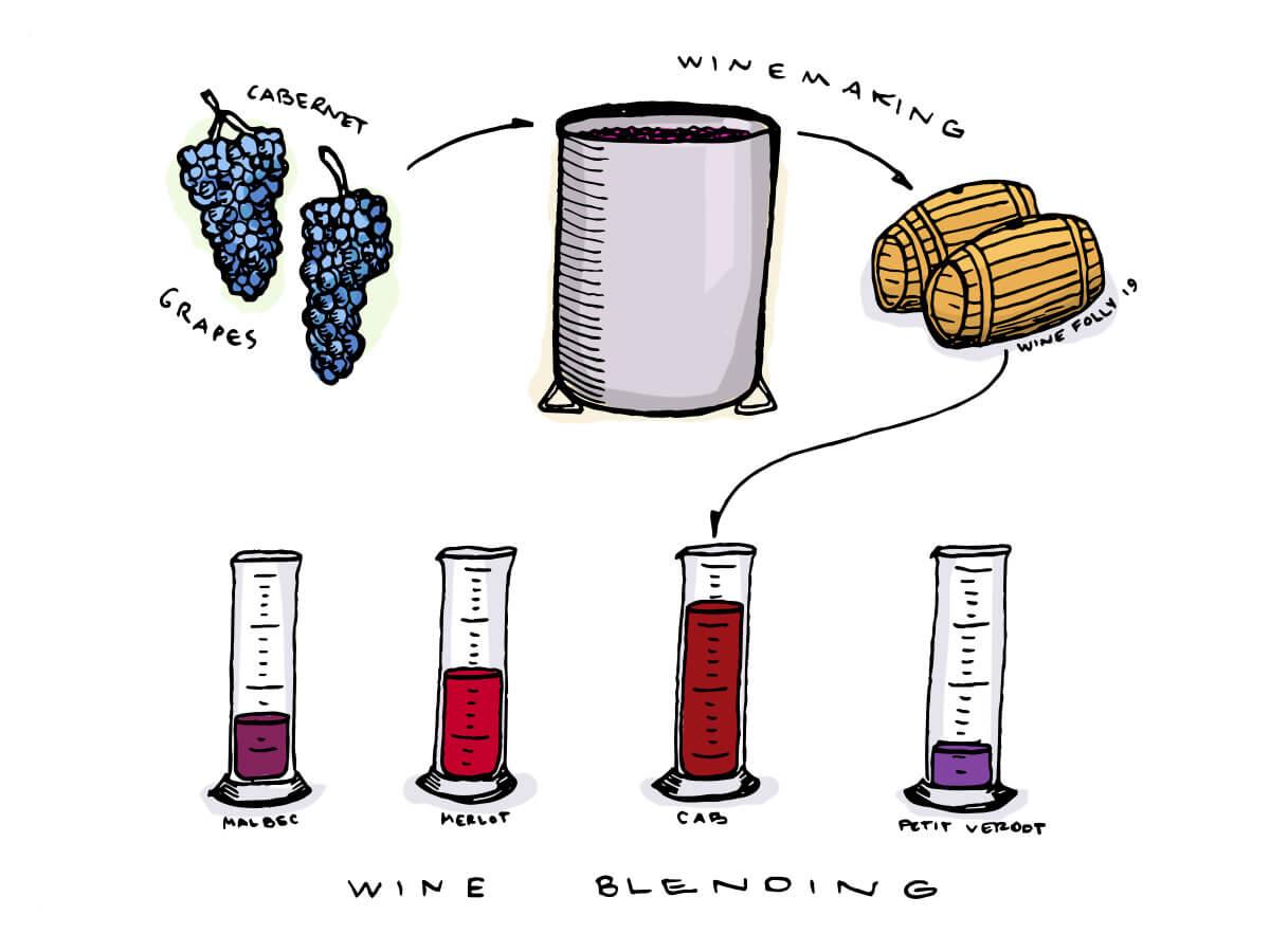 Wine Blending photo