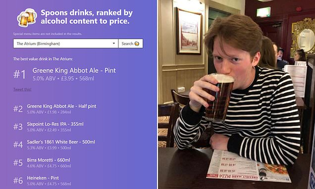 Oxford Student Hailed For Making App That Ranks Wetherspoons Drinks photo
