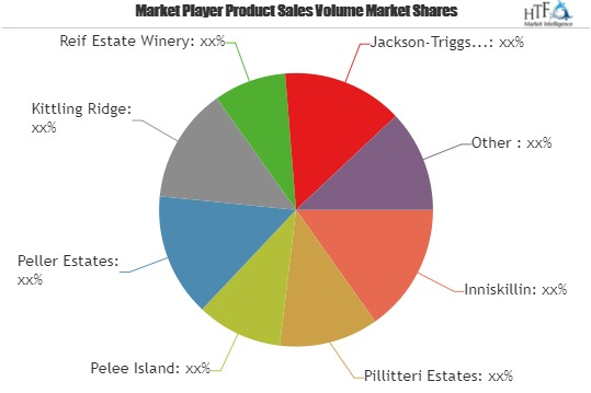 Excellent Growth Of Ice Wine Market Comprehensive Study By Key Players Peller Estates, Kittling Ridge, Reif Estate Winery – Journallic photo