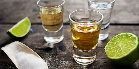 Global Tequila Market Research Report 2012 By Detailed Segmentation, Swot Analysis, Demand Analysis And 2022 Forecast – Majoreports photo