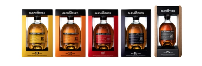 Whisky Review Round Up: The Glenrothes Soleo Collection photo