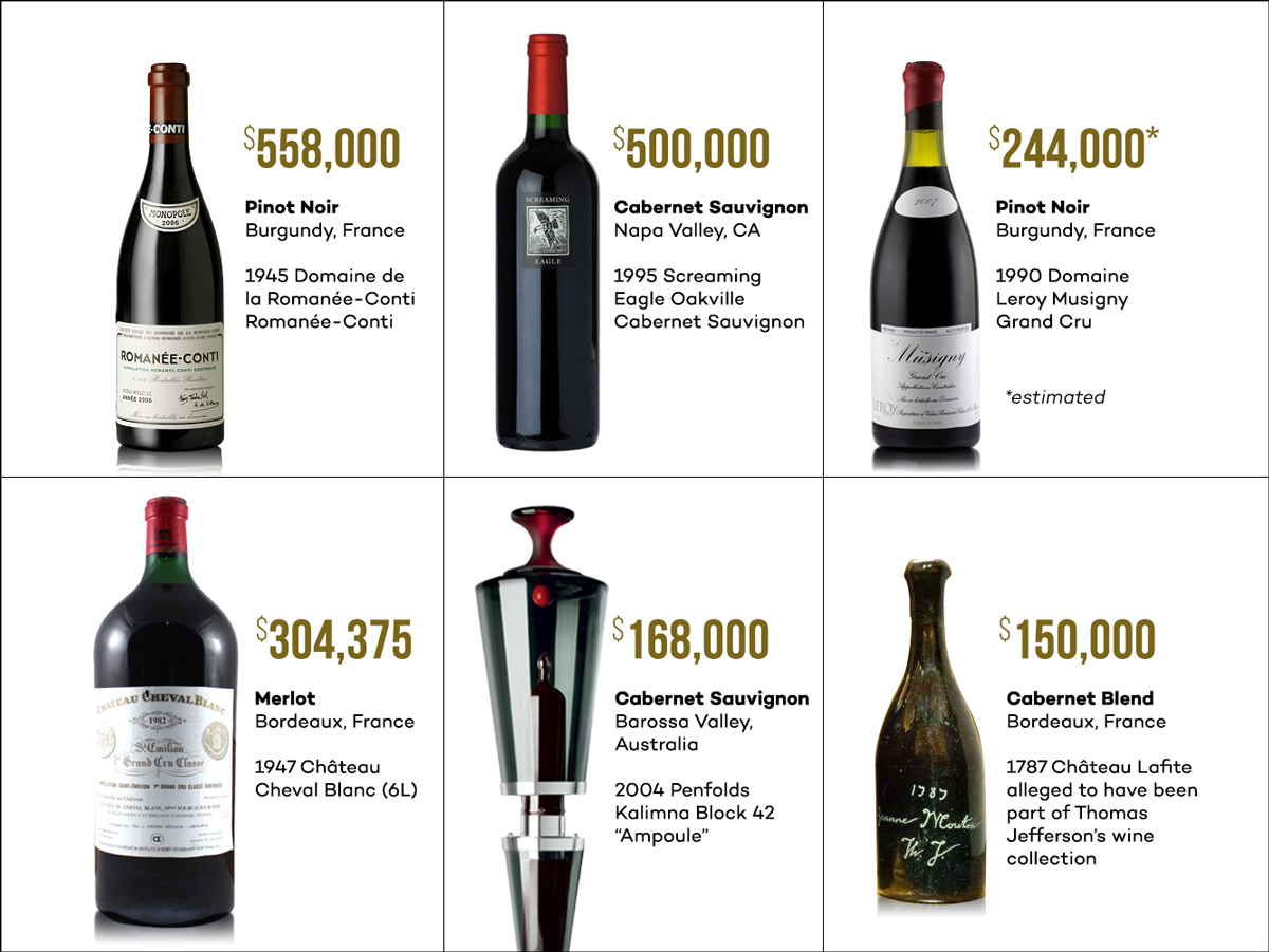 Five Traits Of The World's Most Expensive Wines photo