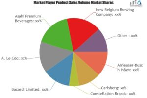 Low-alcohol Beverages Market Is Thriving Including Key Players -the Smirnoff, Vitis Industries, Bell's Brewery photo