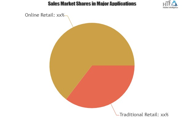 Rising Adoption Of Naturally Cultured Beverage Market To Fuel Revenue Growth Through 2025 photo