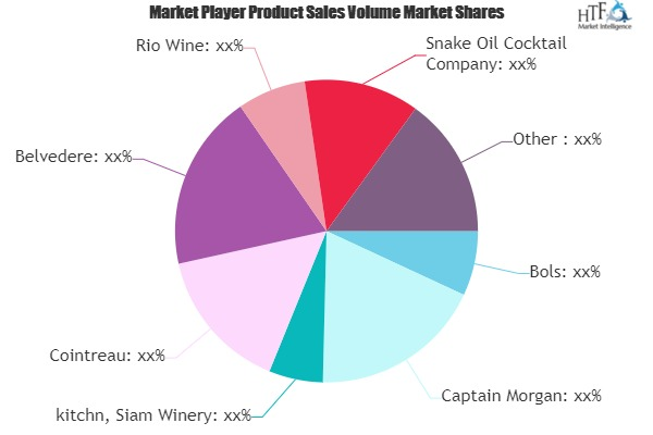 Cocktail Market: Growing Popularity And Emerging Trends photo