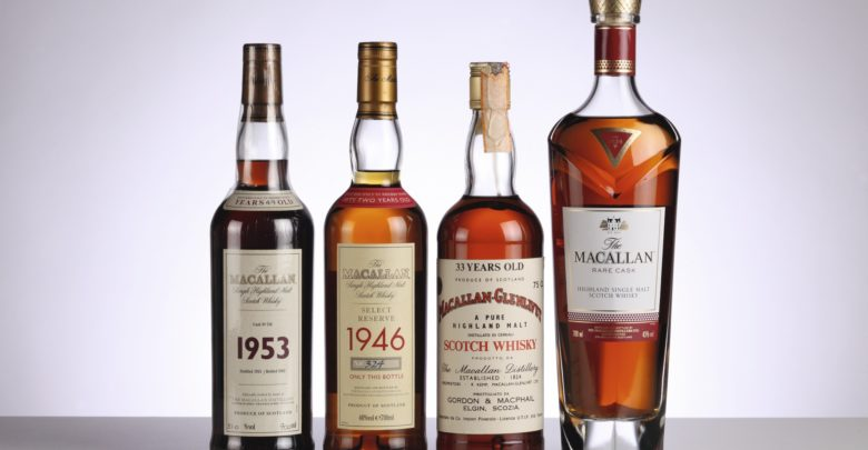 Malt Whisky Market By Top Brand, Rising Trends And Demand Outlook 2019 To 2025 ? Speyburn, Ancnoc Cutter, The Balvenie, Bunnahabhain, Old Pulteney photo
