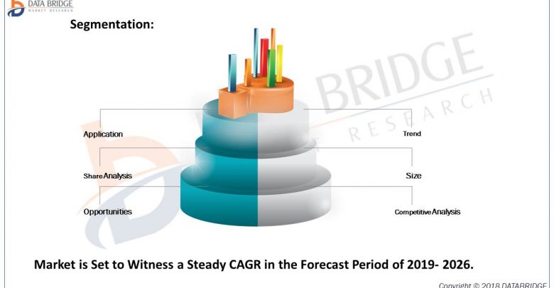 Wine Market 2019 Analysis By Top Companies Of Industry Like Caviro, Miguel Torres S. A., Concha Y Toro, Sula Vineyards Pvt. Ltd., Chapel Down And Others photo