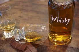 Malt Whisky Market By 2024 photo
