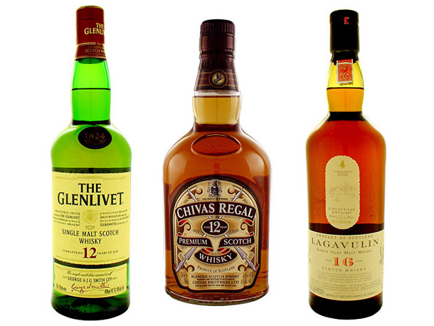 Malt Whisky Market Overview By Rising Trends And Demands 2019 To 2025 – Market Research Sheets photo