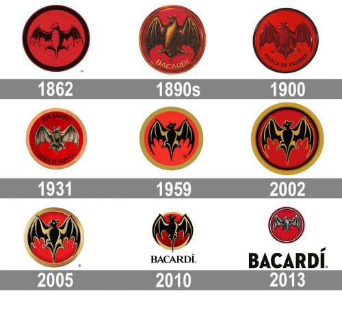 bacardi logo timeline The story behind the bat on Bacardi`s logo