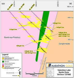Marathon Gold Reports Additional Positive Drill Results From The Sprite Corridor At The Valentine Gold Project photo