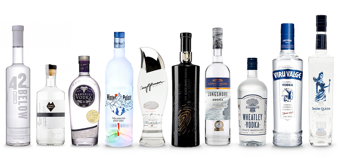 Vodka Market Trends And Demands In Beverages 2020 To 2026 photo