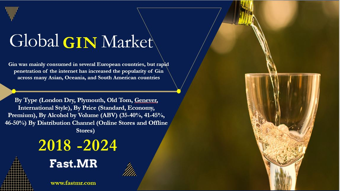 Pre & Post Covid-19 Gin Market Evolving Opportunities With Top Key Players photo