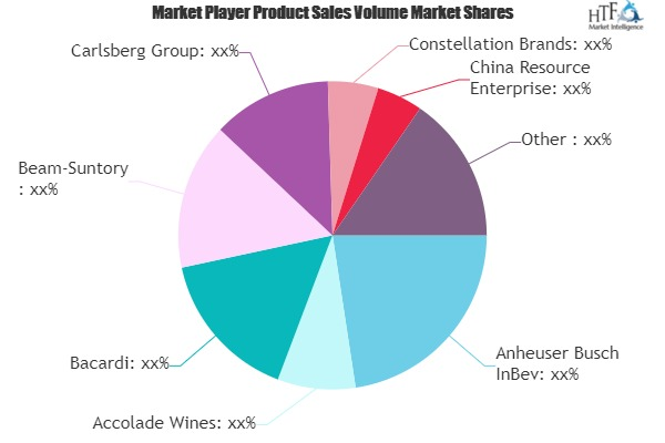 Alcoholic Drinks Market Outlook: 2020 The Year On A Positive Note photo