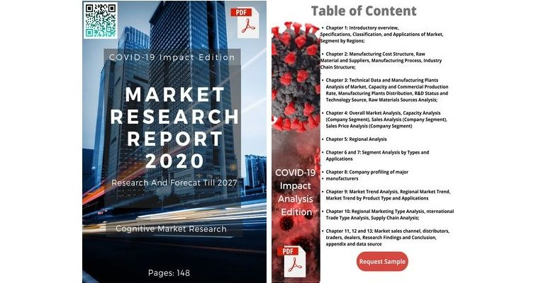 June 2020 Edition Global Mixto Tequila Market Research Report 2020 Latest Industry Research And Future Growth Outlook By 2027 Jose Cuervo, Sauza, Patrn, Juarez, 1800 Tequila photo