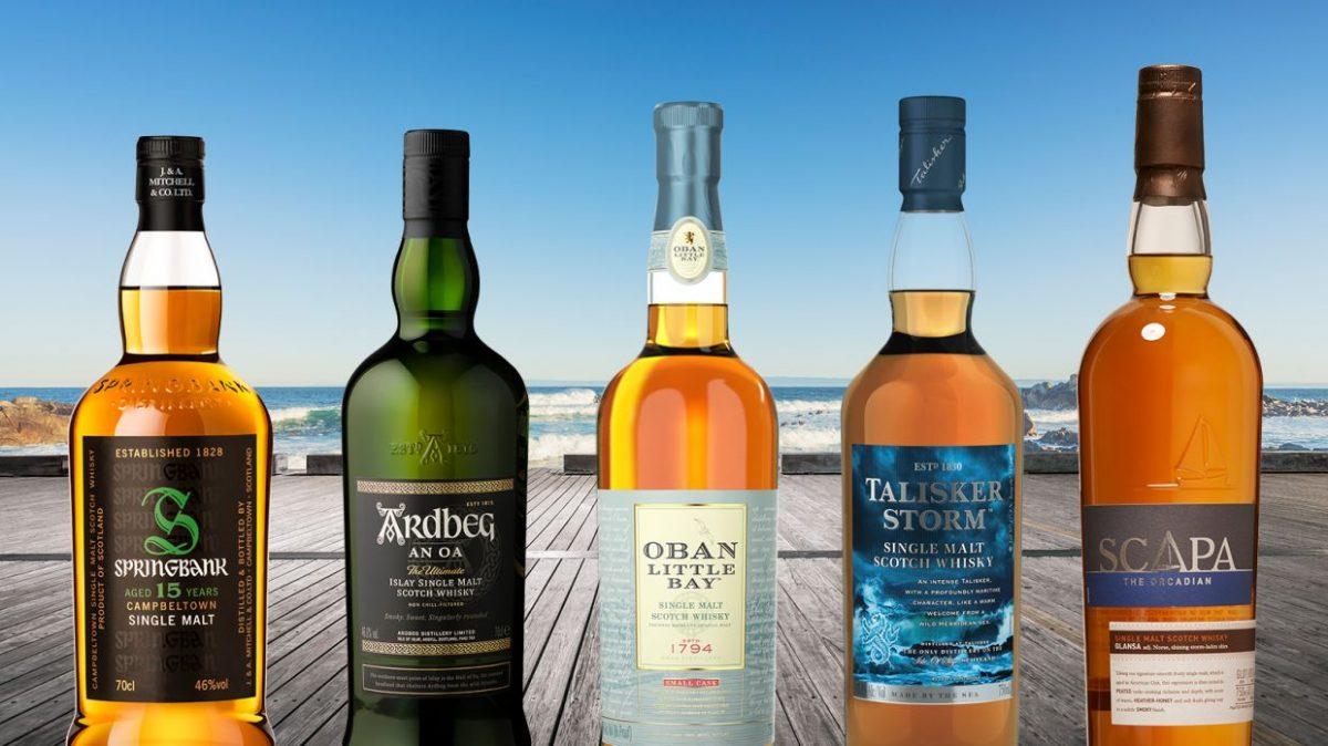 Impact Of Covid-19 On Malt Whisky Market Is Flourishing Massive Revenue By 2020-2028 photo