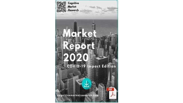 2020 To 2027 Global Malt Whisky Market Report 2020 Covid 19 Impact Analysis Updated Edition Top Players Include, Speyburn, Ancnoc Cutter, The Balvenie, Bunnahabhain, Old Pulteney – Bulletin Line photo