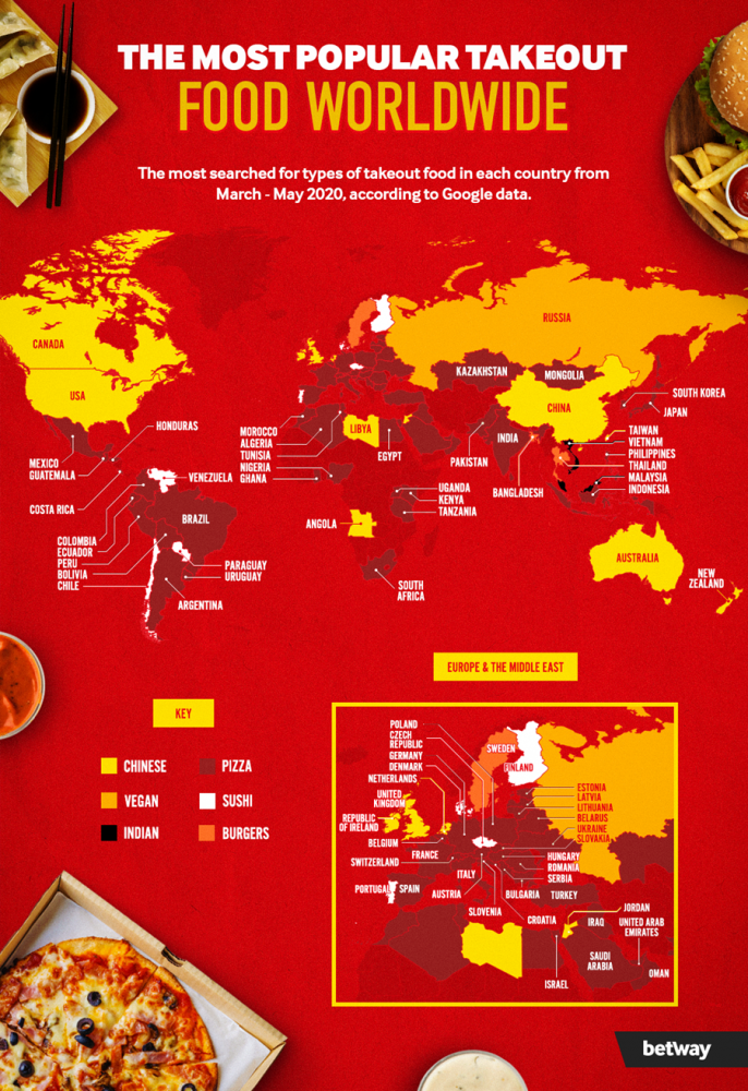 takeaway food seo graphic1 1 686x1000 Wine Perfectly Complements a Meal: How to Choose the Ideal Wine With Food?