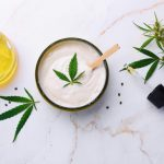 Buy CBD Topicals – Where To Get Them photo