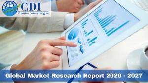 Comprehensive Analysis On Mescal Market (2020-2027) photo